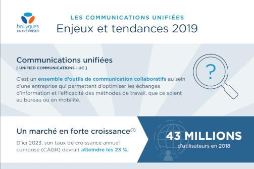 Infographie - Les communications unifi�es : enjeux et tendances 2019